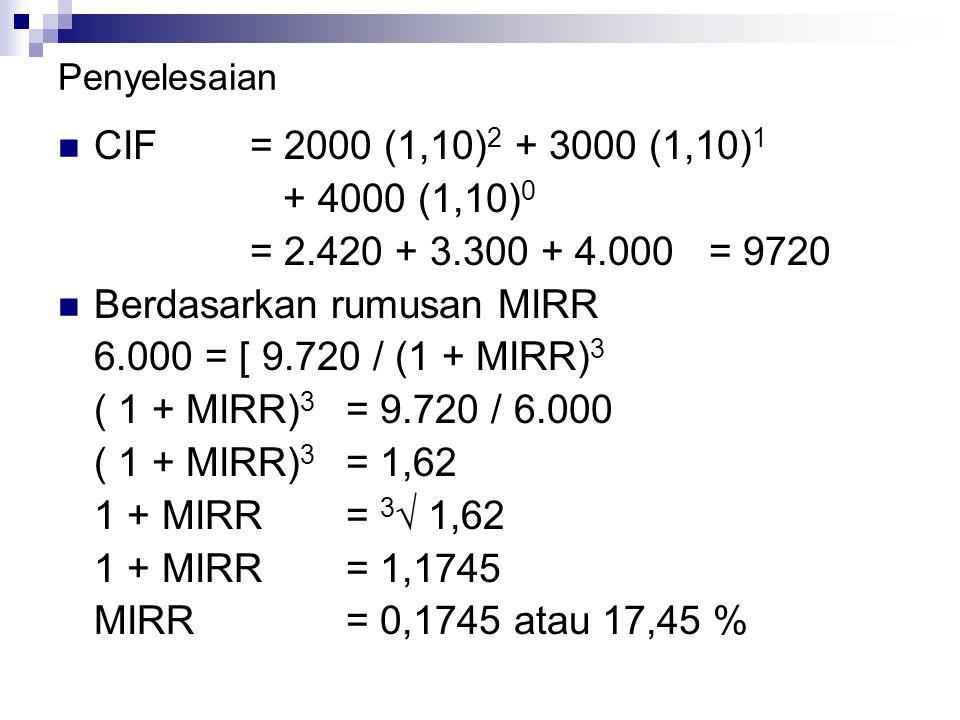 Berdasarkan rumusan MIRR 6.000 = [ 9.720 / (1 + MIRR)3
